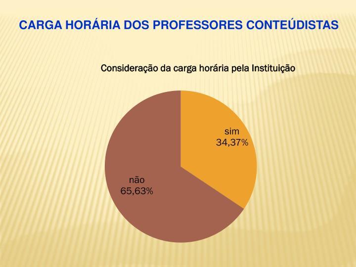 CARGA HORÁRIA DOS PROFESSORES CONTEÚDISTAS