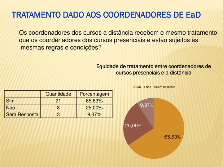 TRATAMENTO DADO AOS COORDENADORES DE EaD