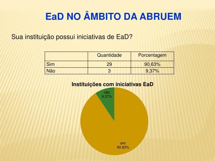 EaD NO ÂMBITO DA ABRUEM