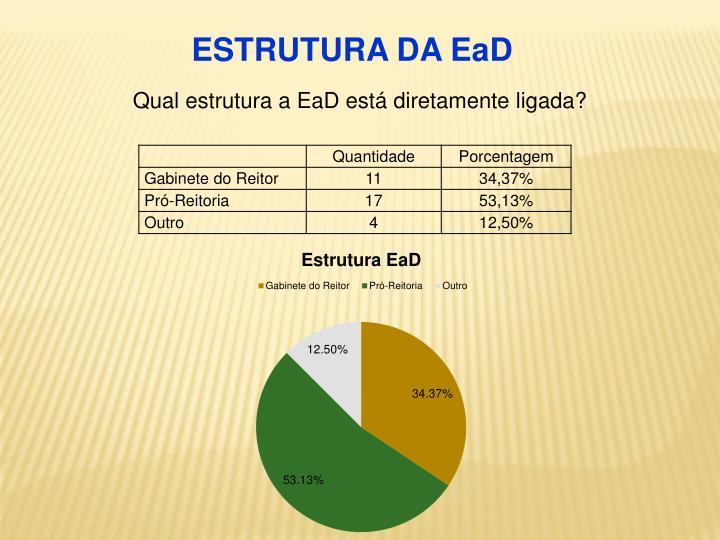 ESTRUTURA DA EaD