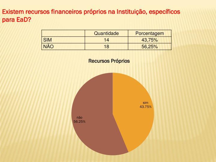 Existem recursos financeiros próprios na Instituição, específicos