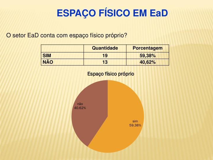 ESPAÇO FÍSICO EM EaD