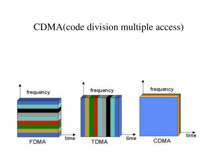 CDMA(code division multiple access)