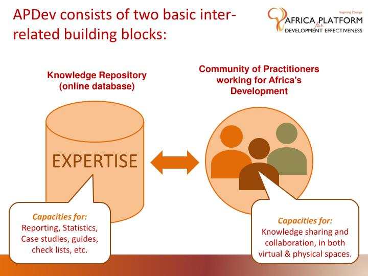 APDev consists of two basic inter-related building blocks: