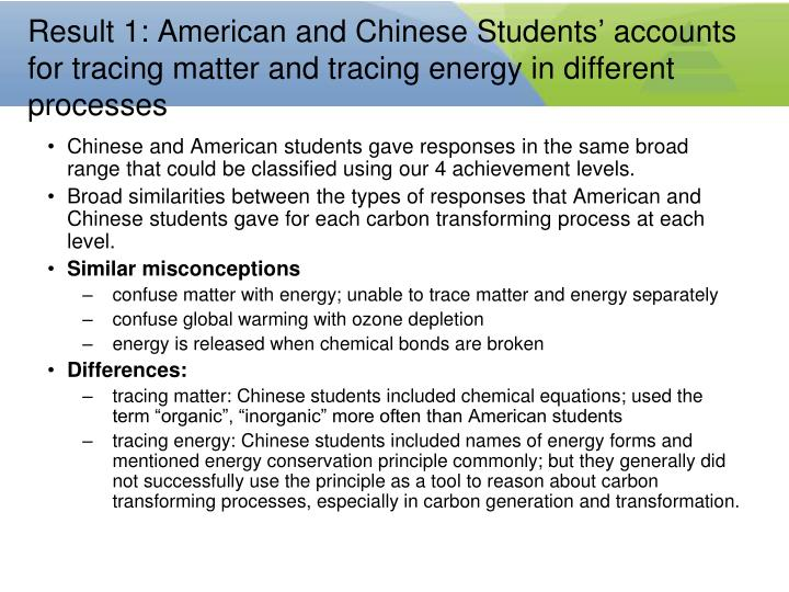 Result 1: American and Chinese Students' accounts for tracing matter and tracing energy in different processes