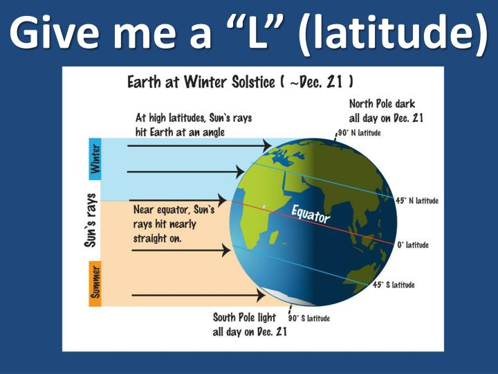 "Give me a ""L"" (latitude)"