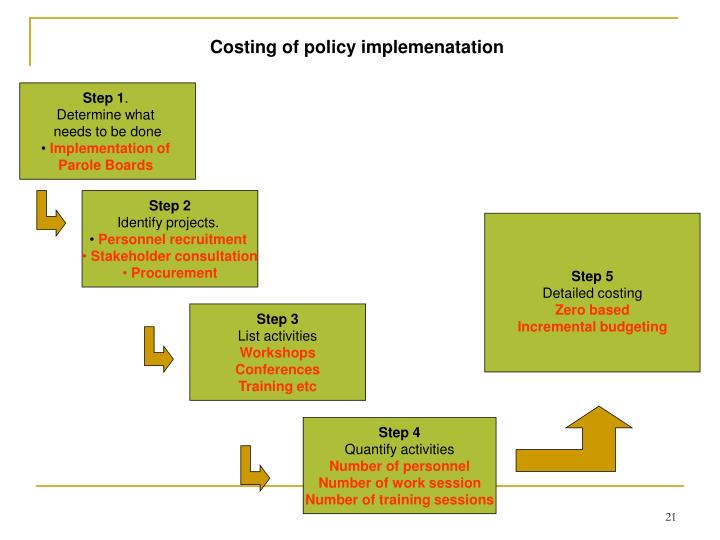 Costing of policy implemenatation