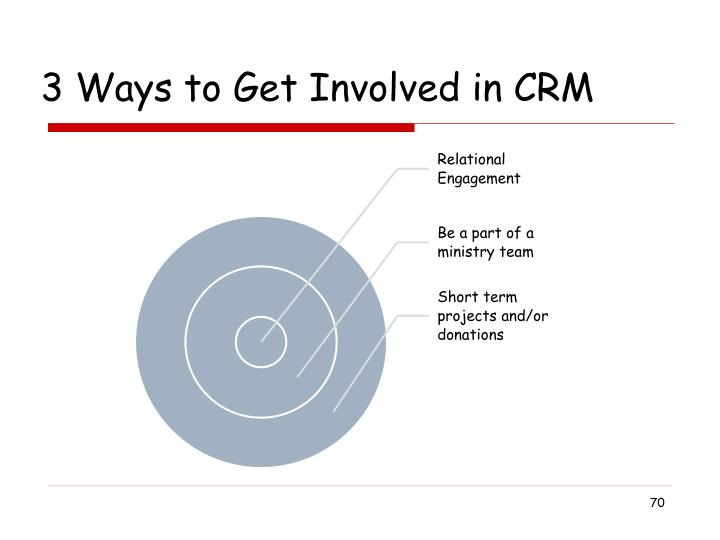 3 Ways to Get Involved in CRM