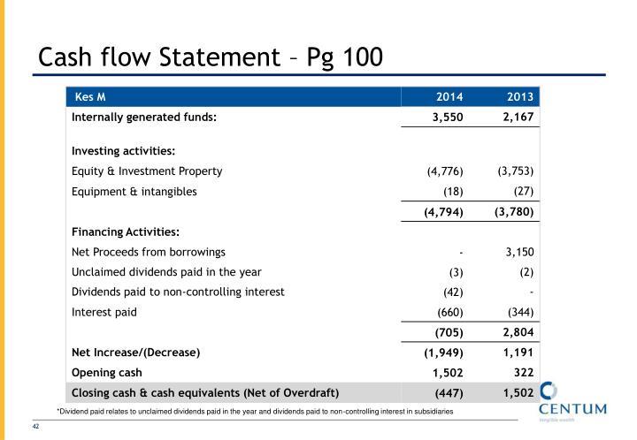 Cash flow Statement –