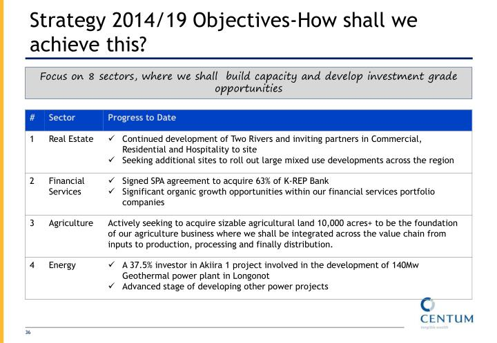 Strategy 2014/19