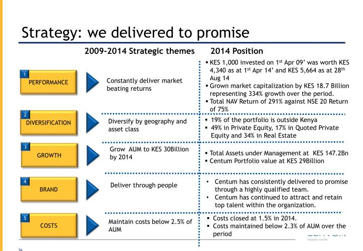 Strategy: we delivered to promise