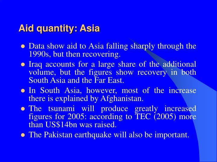 Aid quantity: Asia