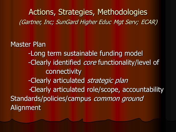 Actions, Strategies, Methodologies