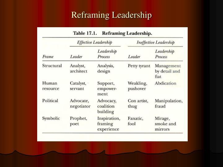 Reframing Leadership