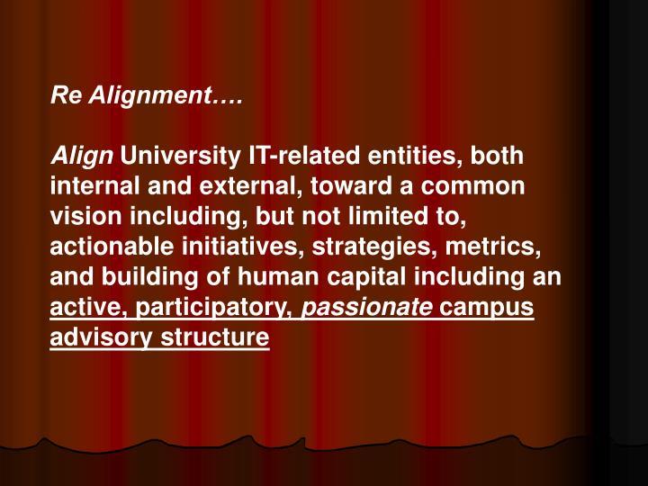 Re Alignment….