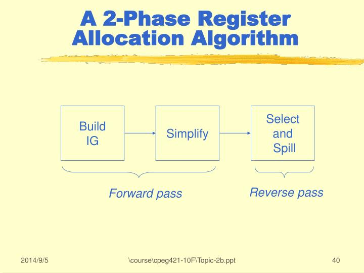 A 2-Phase Register