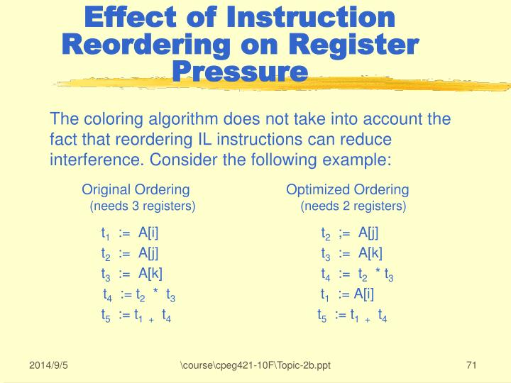 Effect of Instruction Reordering on Register Pressure