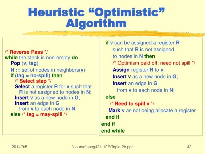 "Heuristic ""Optimistic"""