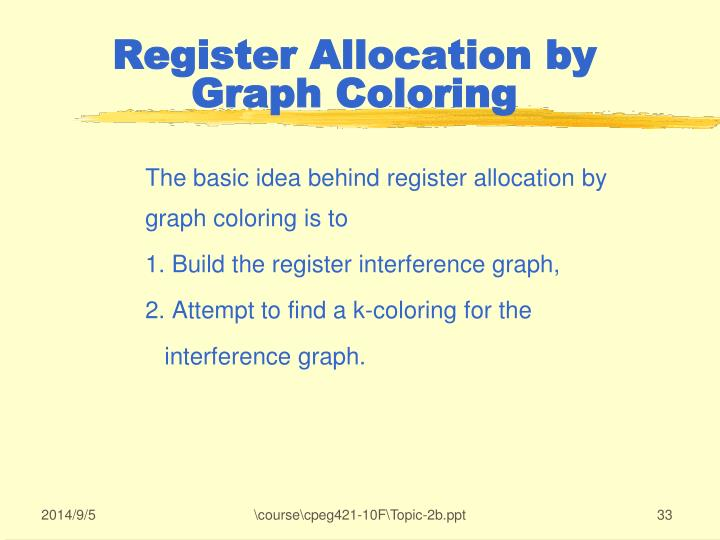 The basic idea behind register allocation by graph coloring is to