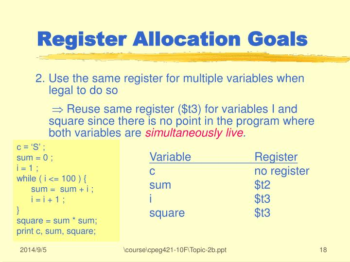 2. Use the same register for multiple variables when legal to do so