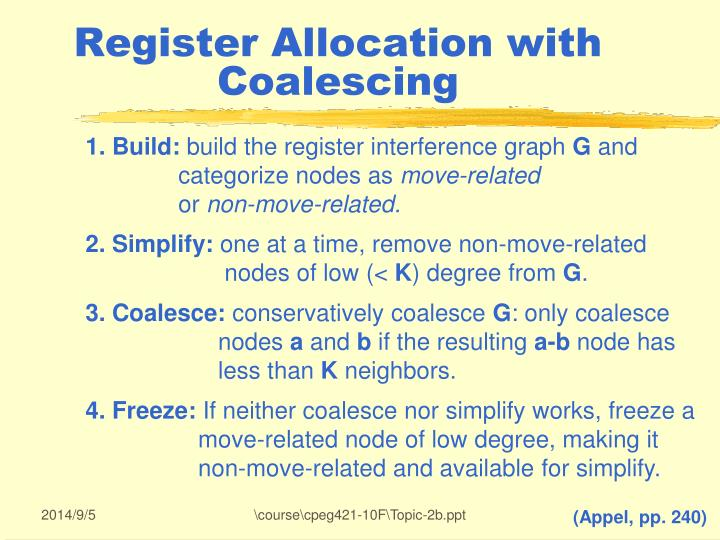 Register Allocation with Coalescing