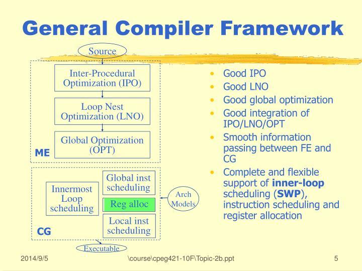 General Compiler Framework