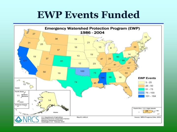EWP Events Funded
