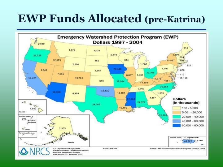 EWP Funds Allocated