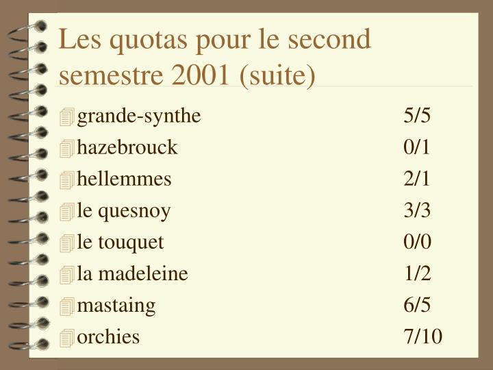 Les quotas pour le second semestre 2001 (suite)