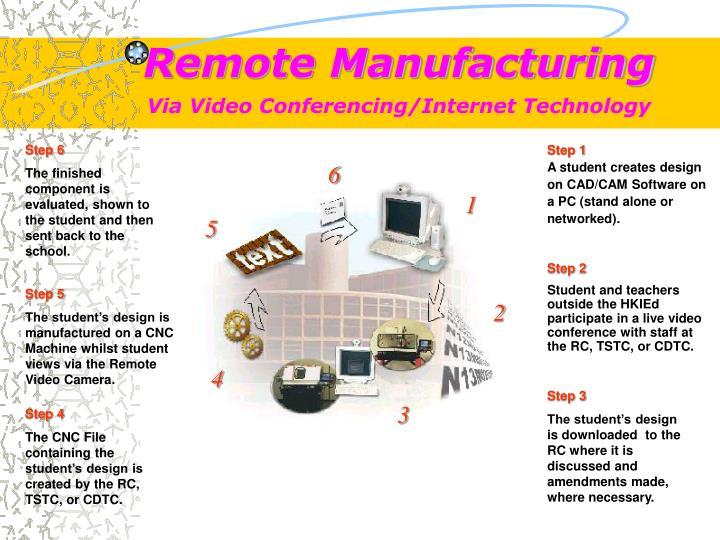 Remote Manufacturing