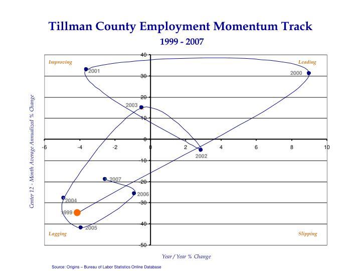Tillman County Employment Momentum Track