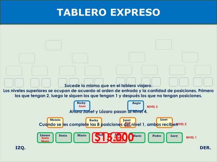 TABLERO EXPRESO