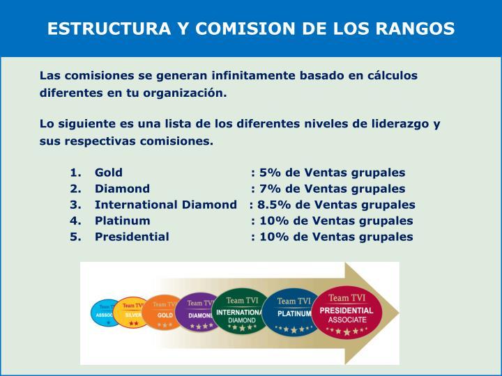 ESTRUCTURA Y COMISION DE LOS RANGOS