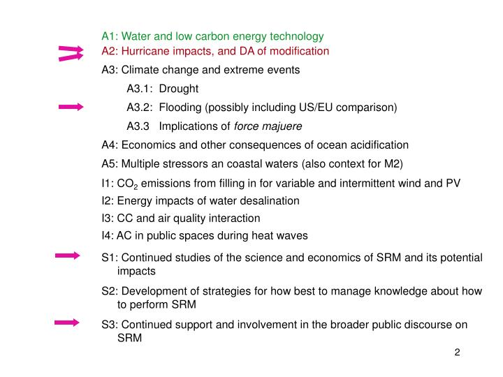 A1: Water and low carbon energy technology