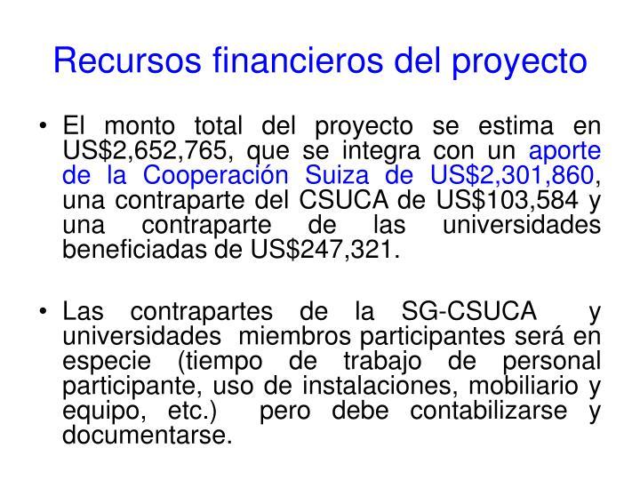 Recursos financieros del proyecto