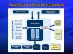 arquitectura interna de b squedas
