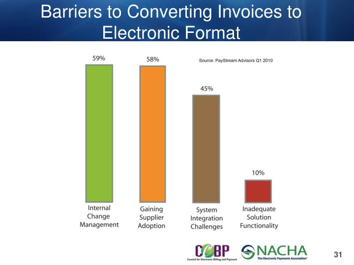 Barriers to Converting Invoices to Electronic Format