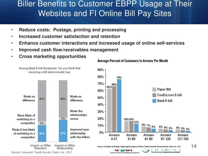 Biller Benefits to Customer EBPP Usage at Their Websites and FI Online Bill Pay Sites