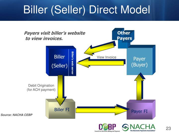 Biller (Seller) Direct Model