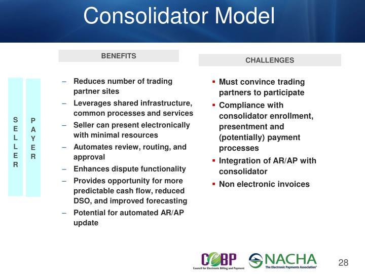 Consolidator Model