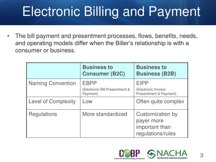 Electronic Billing and Payment