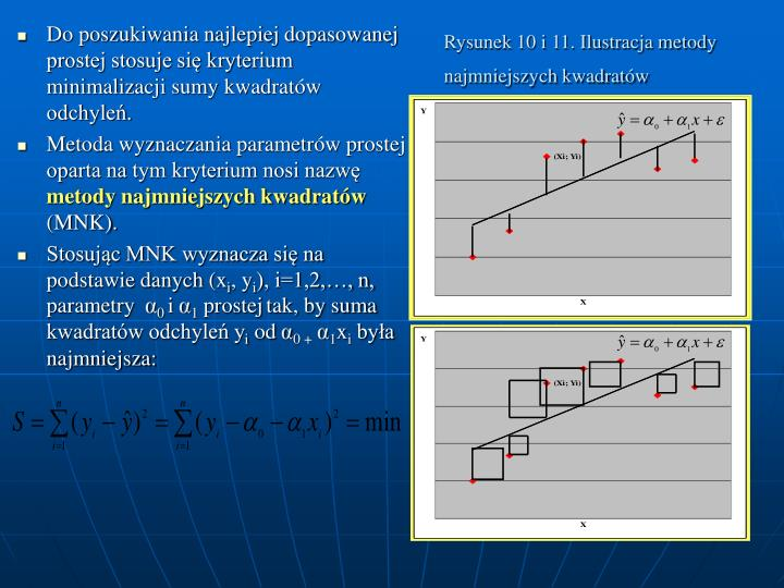 Rysunek 10 i 11. Ilustracja metody najmniejszych kwadratw