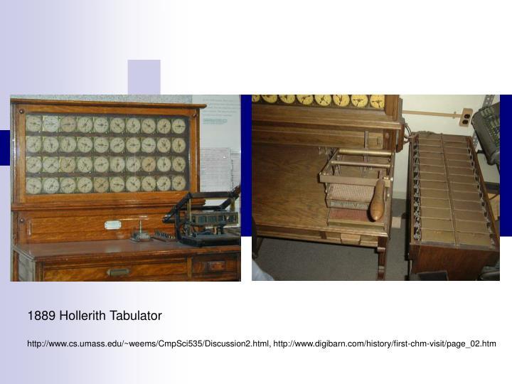 1889 Hollerith Tabulator