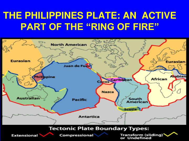 The philippines plate an active part of the ring of fire