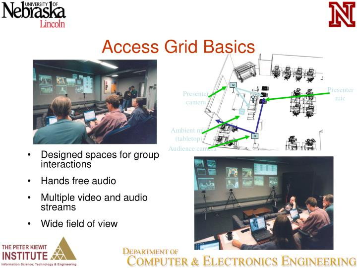 Access Grid Basics