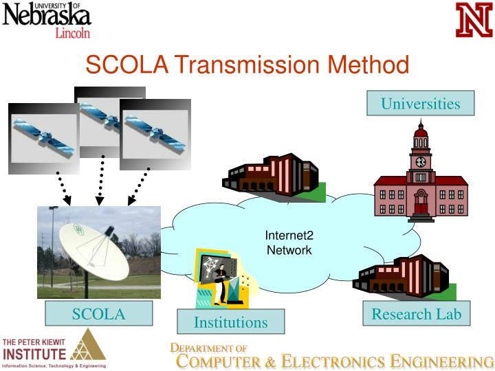 SCOLA Transmission Method