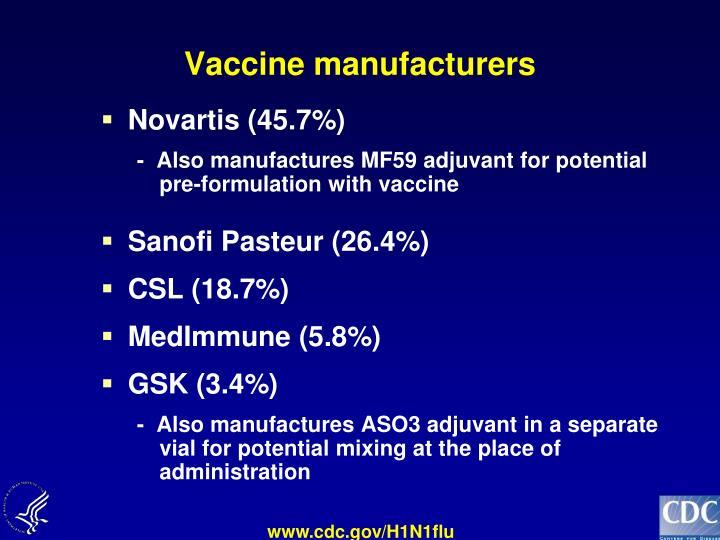 Vaccine manufacturers
