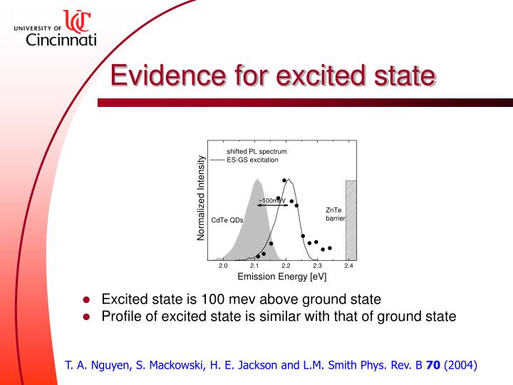 Evidence for excited state