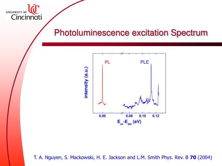 Photoluminescence excitation Spectrum