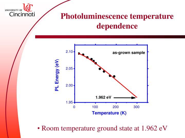 Photoluminescence temperature
